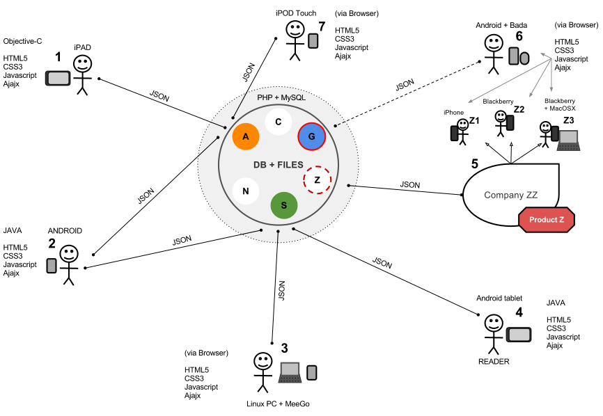 Binary option volume indicator